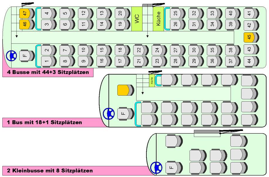 Sitzplan Scheibner Reisen